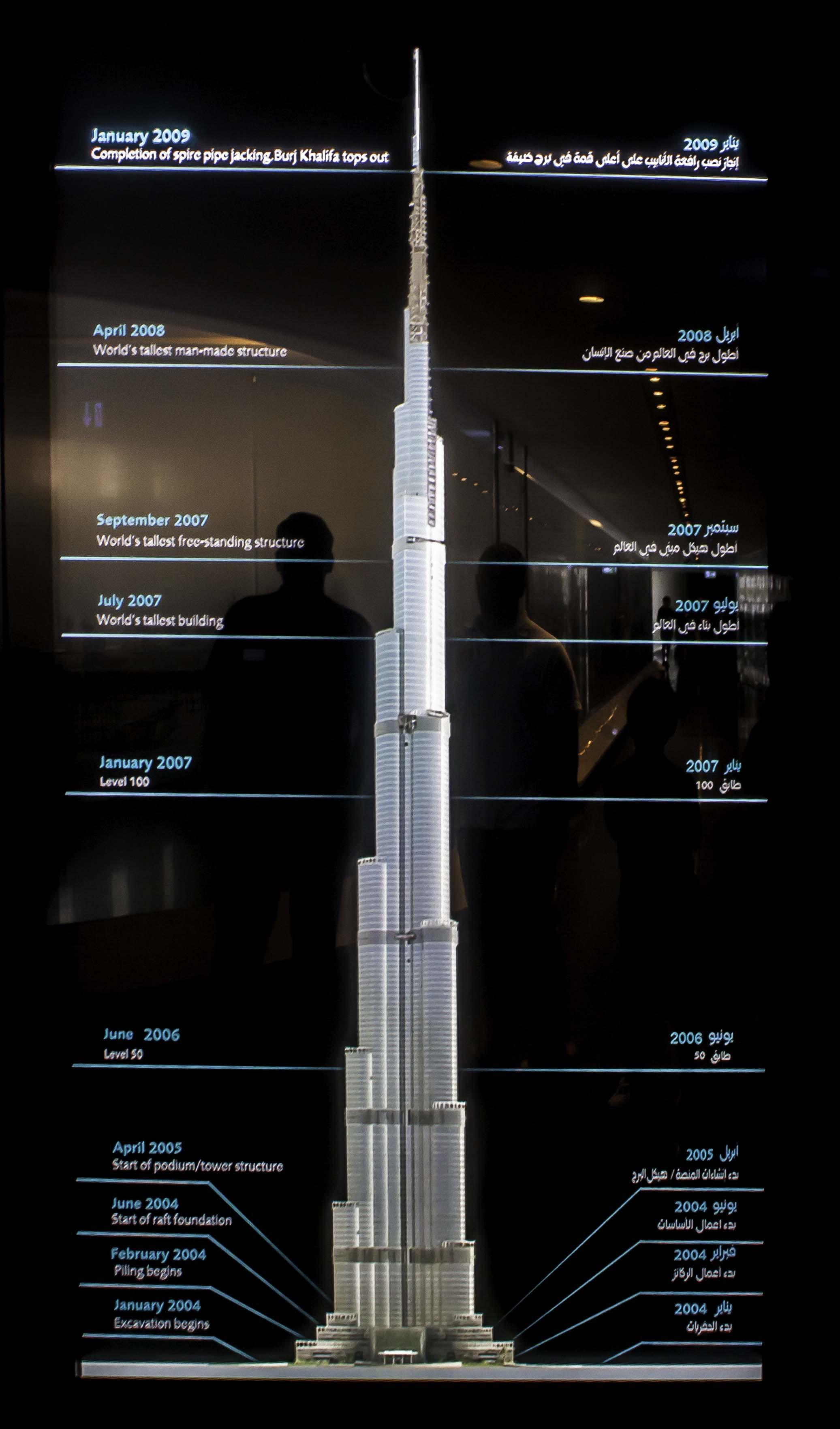 At The Top Burj Khalifa Travel Highlighter